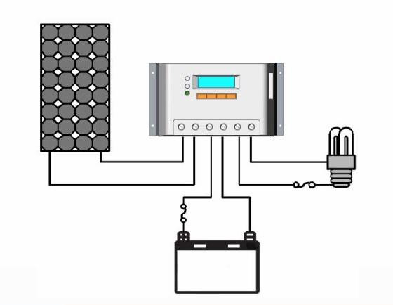 0INFOBANKA - Všeobecné informácie, kalkulácie pre Malé Solár FV OFF-GRID Systémy