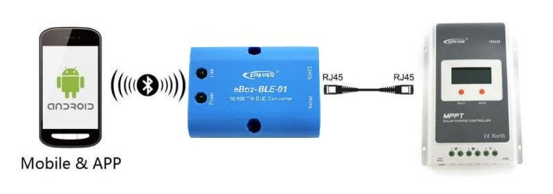Ebox Ble 01 – Bexdyie